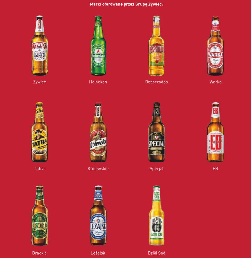 Rynek Piwa W Polsce Karty Rozdaja Zagraniczne Koncerny Ale Polskie Browary Walcza Dzielnie