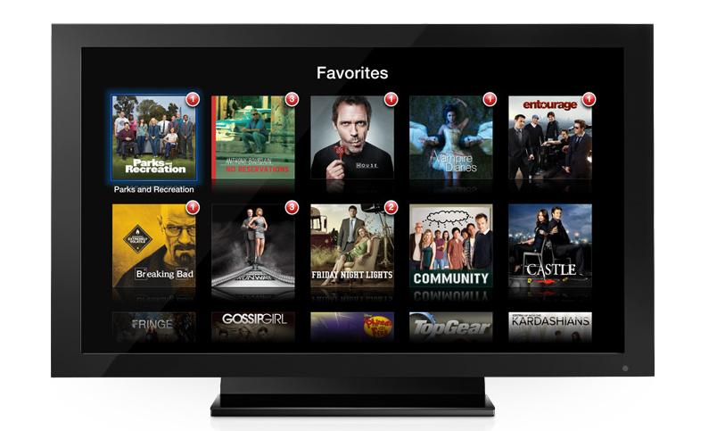 Czy znamy już rozmiary iTV? – Jaki będzie telewizor od Apple