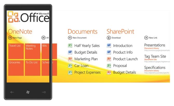 Darmowy Office dla tabletowego Windows 8 – to się może zdarzyć