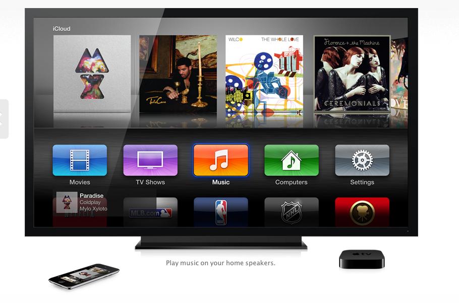 """Apple TV to """"tylko"""" akcesorium do pozostałych urządzeń z iOS"""