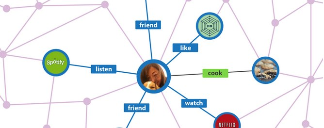 Telewizja, czy Facebook? To trochę tak jak kawa vs. herbata