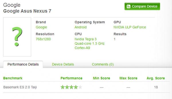 Wyciekła specyfikacja Google Nexus Tablet. Będzie miał Tegrę i nowego Androida!