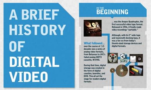 Historia cyfrowego video w pigułce (infografika)