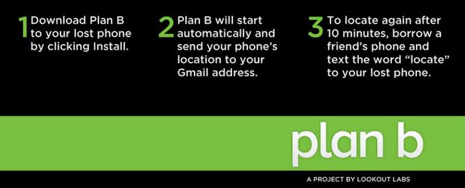 Na Androida potrzebny ci Plan B