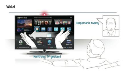 Samsung daje developerom nowe narzędzia, by uatrakcyjnić Smart TV
