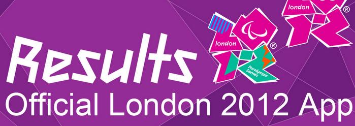 Z aplikacją London 2012 Results nie przegapisz żadnego medalu Polaków
