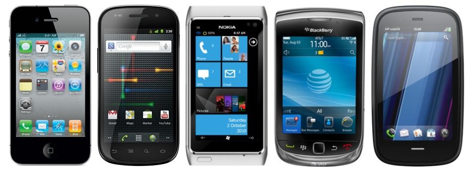 Do czego używamy telefonów? [Infografika]