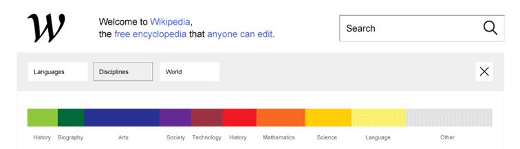 W prostocie tkwi siła – minimalistyczny projekt layoutu Wikipedii