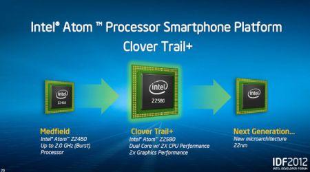 Intel zmienia zdanie w sprawie Clover Trail?