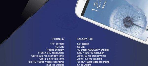 O nie, Samsung (nie) skłamał w swojej reklamie!
