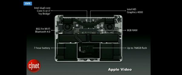 Podłącz wiele monitorów do komputera Mac mini