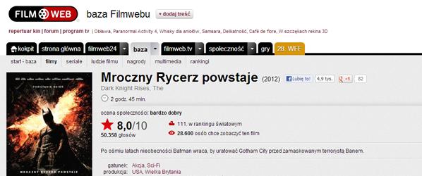 Nowa strona filmu na Filmweb.pl – lepiej, ale wciąż z brakami