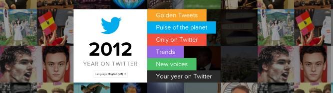 Rok 2012 w oczach Twittera