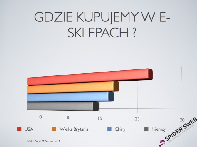 paypal-ezakupy-grafiki.002