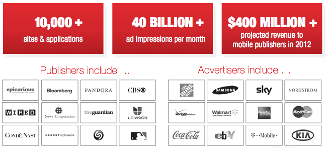opera state of mobile advertising