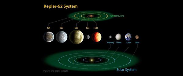 """Odkryto dwie """"nowe Ziemie"""". Czy nawiążemy kontakt z kosmitami?"""