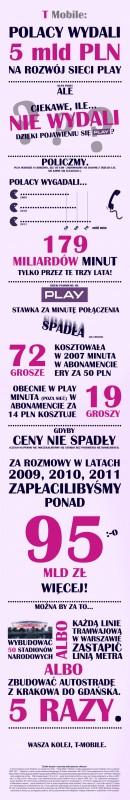 infografika play