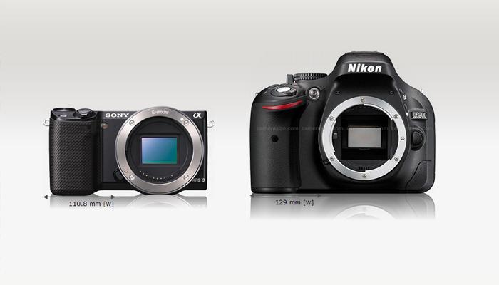 Kupujemy aparat do 2000 zł – cz.1