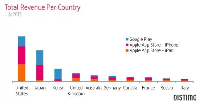 aplikacje-dochody