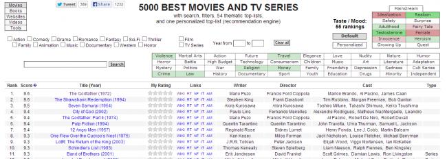 5000 best (1)