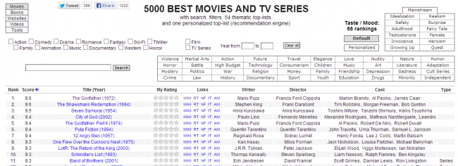 5000 best (2)