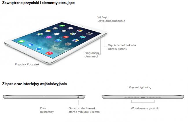 nowy apple ipad air