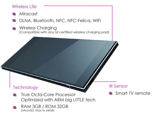 smartfon ekran 2k