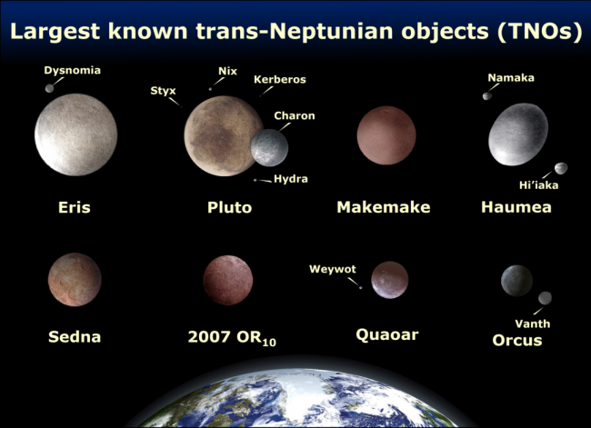 trans-neptunian-objects