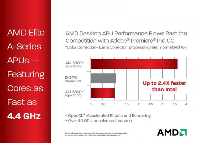 AMD OpenCL