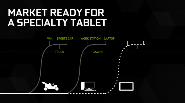 Nvidia Shield Tablet 1