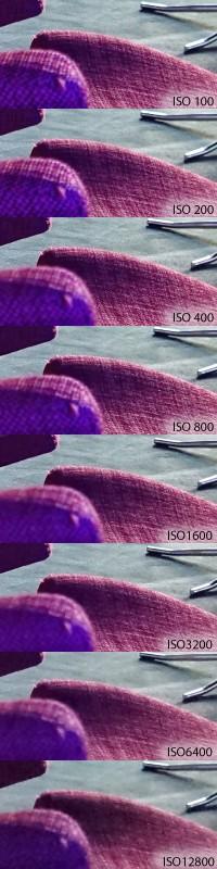 Sony rx100 iii ISO
