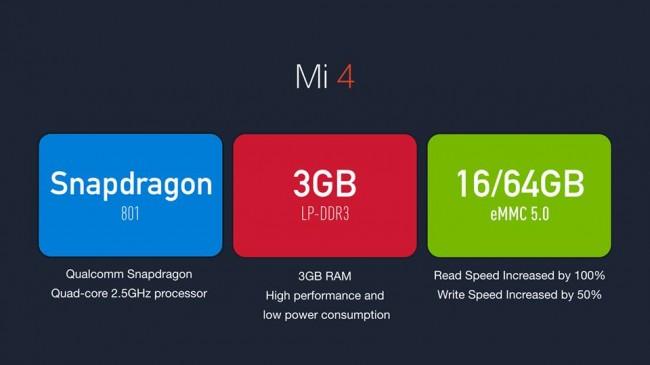 xiaomi-mi-4-specyfikacja-1