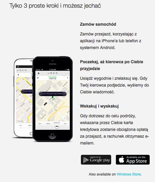 Uber Polska 14