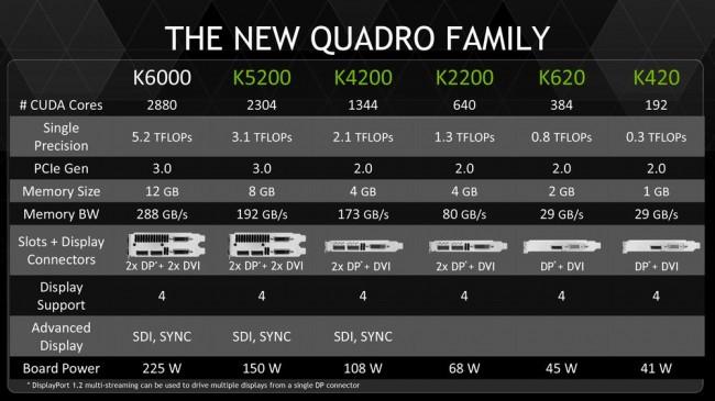 nvidia-quadro-karty-graficzne-2(1)