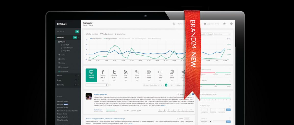 Monitorowanie opinii klientów o twojej firmie jest jeszcze łatwiejsze. Oczywiście z nowym Brand24