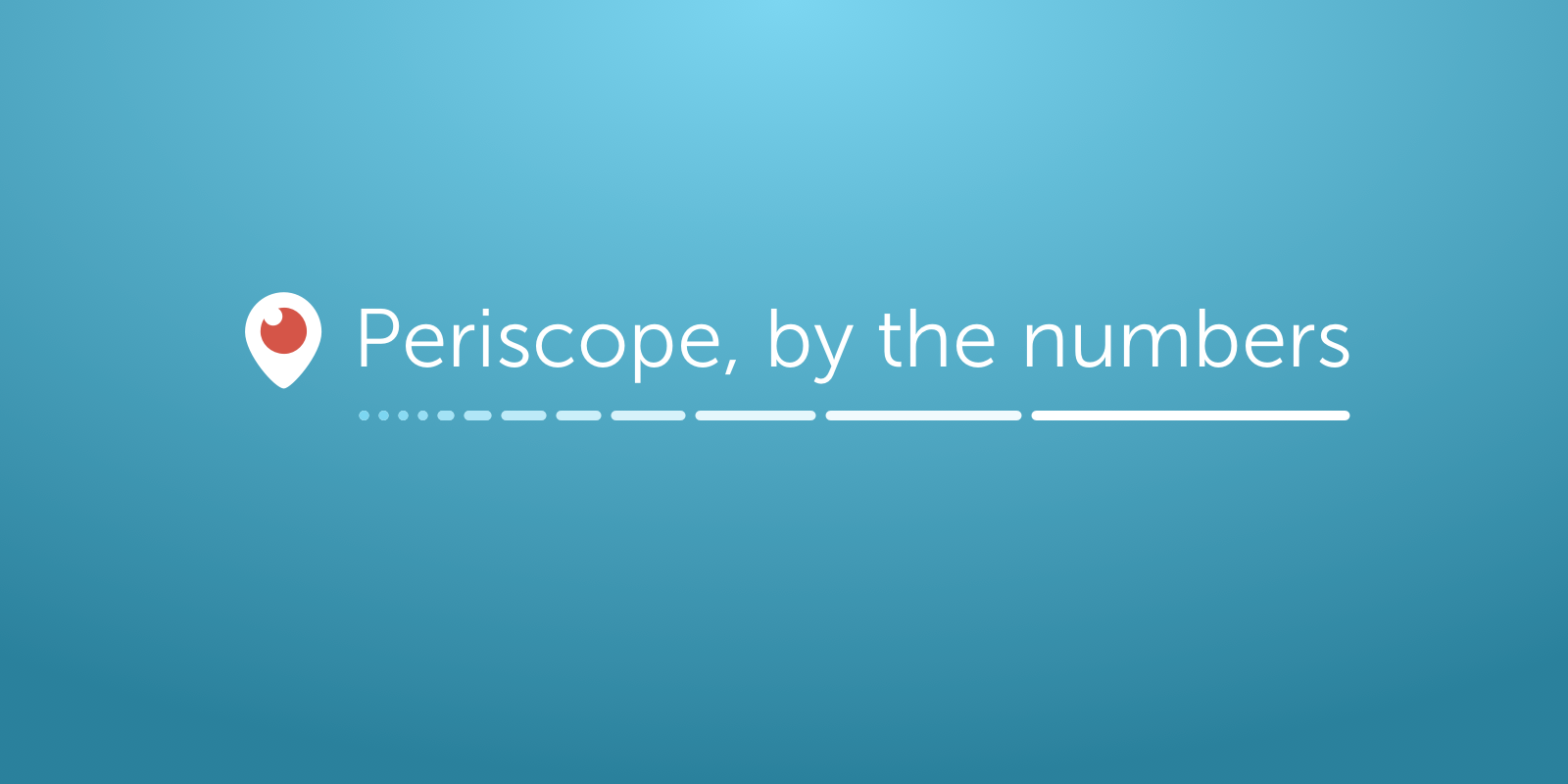 Nie, 10 milionów Periscope'a to nie jest dobry wynik. Wręcz przeciwnie