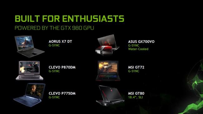 GeForce GTX 980 modele