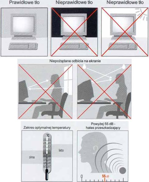 ergonomia-miejsca-pracy-monitor