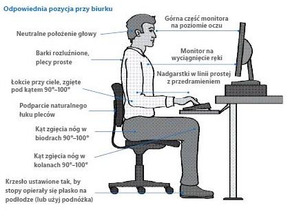 ergonomia-miejsca-pracy-ms