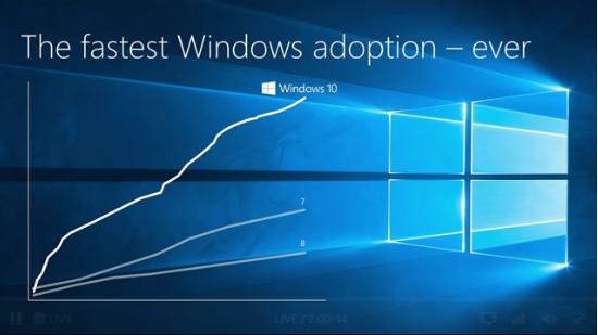 microsoft-build-2016-windows-10 (1)