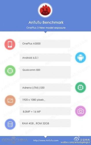 OnePlus 3 będzie miał topową specyfikację.