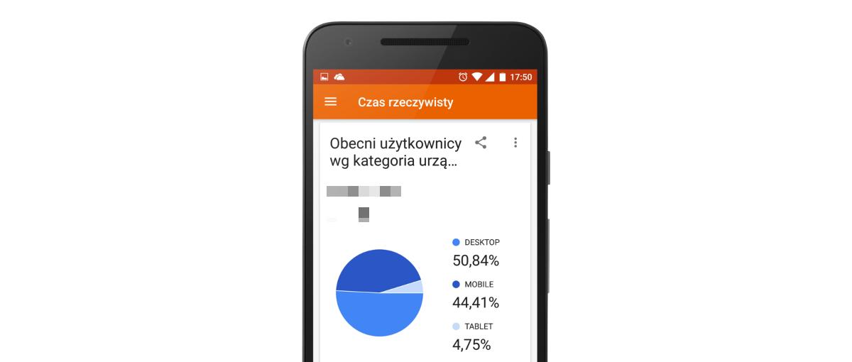 Posiadacze iPhone'ów mogą zazdrościć zupełnie nowej aplikacji Google Analytics dla Androida
