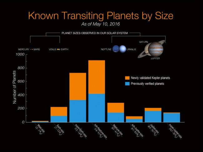 Credits: NASA Ames/W. Stenzel