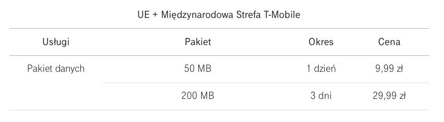 t-mobile roaming1