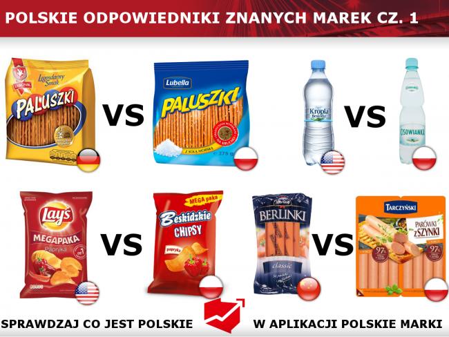 Polskie odpowiedniki 1