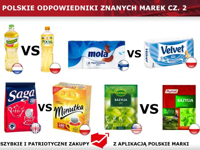 Polskie odpowiedniki 2