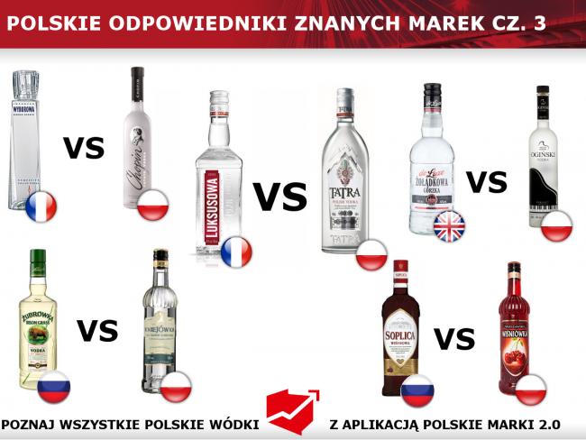 Polskie odpowiedniki 3