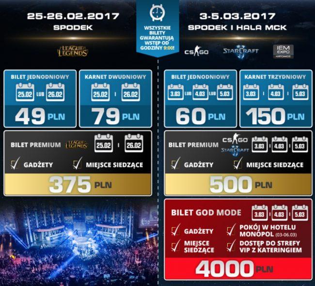 IEM 2017 bilety