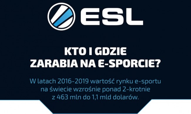 esport-pieniadze3