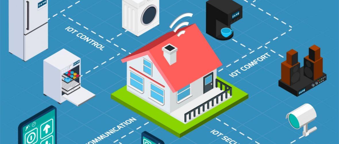 Jaki powinien być Smart Home z prawdziwego zdarzenia?
